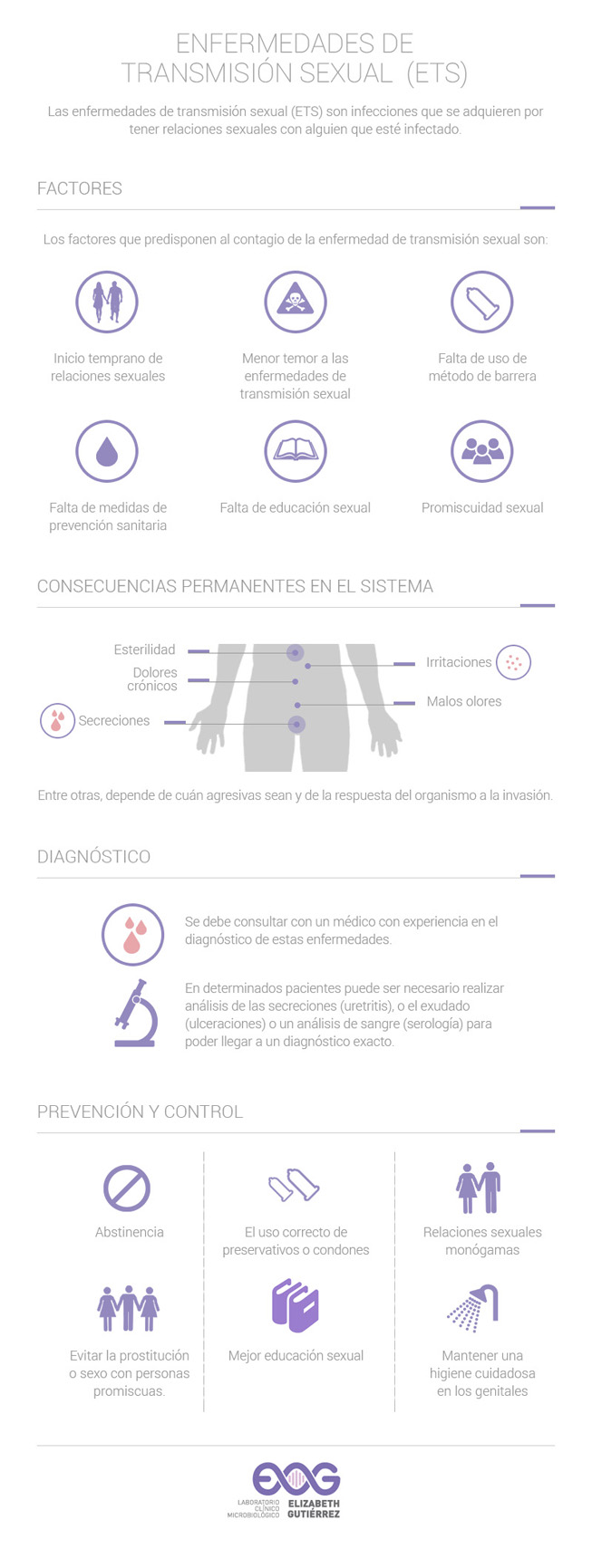 Infografía - ETS