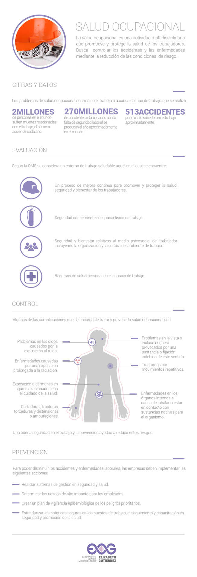 [Infografía] Salud Laboral